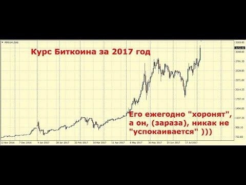 VIRREX КОШЕЛЁК ЛУЧШИЙ ОБЗОР КАРЬЕРА БОНУСЫиз YouTube · Длительность: 19 мин