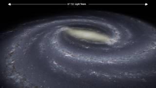 Обложка Размеры в космосе