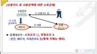 168.종합소득과세표준-신용카드사용금액 소득공제