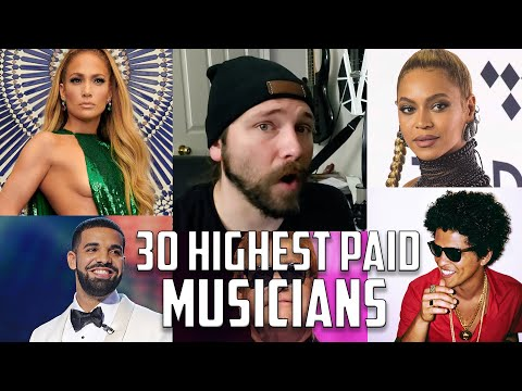 Top 30 Highest Earning Musicians 2018 | Mike The Music Snob Reacts