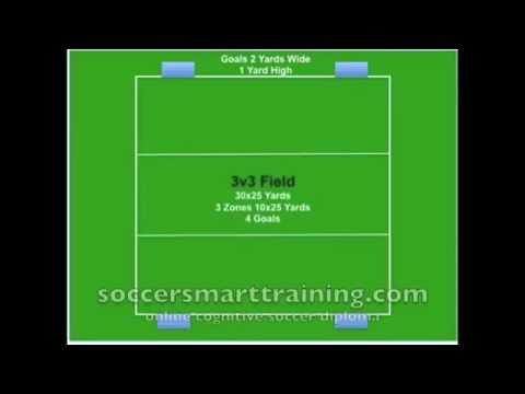 Cognitive Soccer 3v3 Training Games