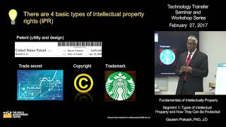 Types of Intellectual Property and How They Can Be Protected