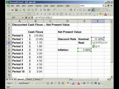 Get The Net Present Value Of A Project Calculation  Finance In