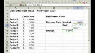get the net present value of a project calculation finance in excel npv