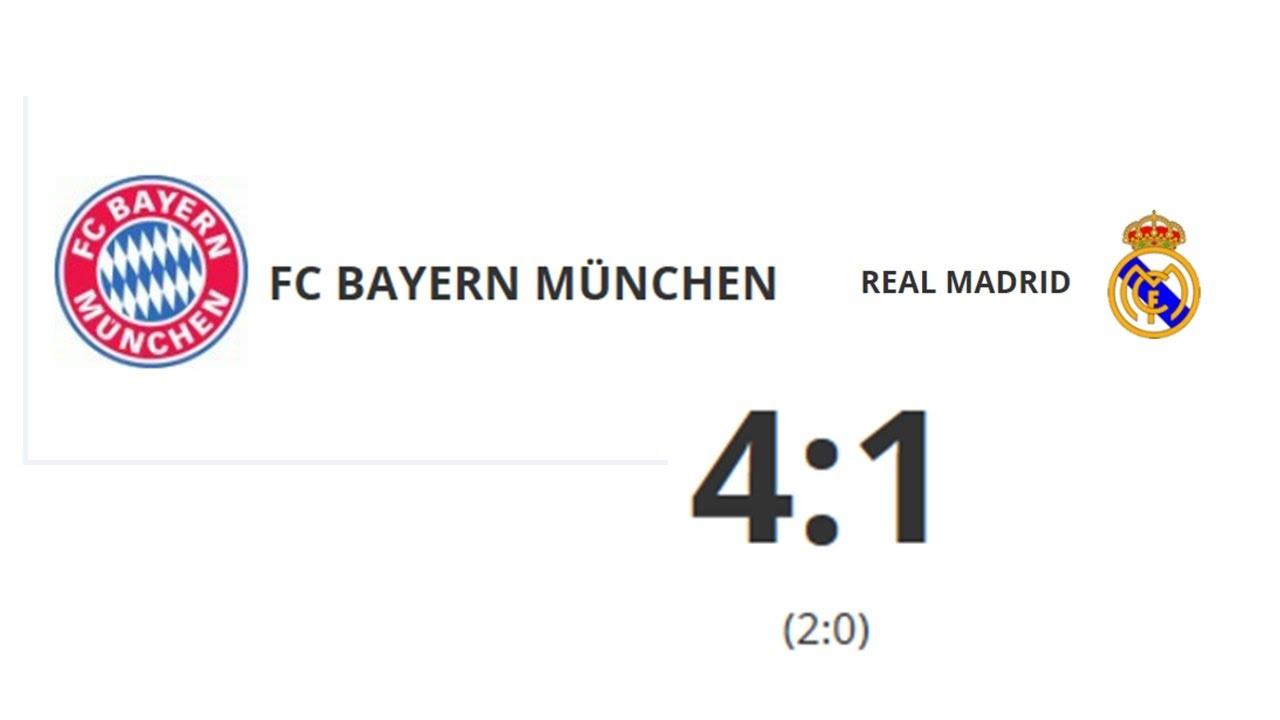 München Gegen Madrid
