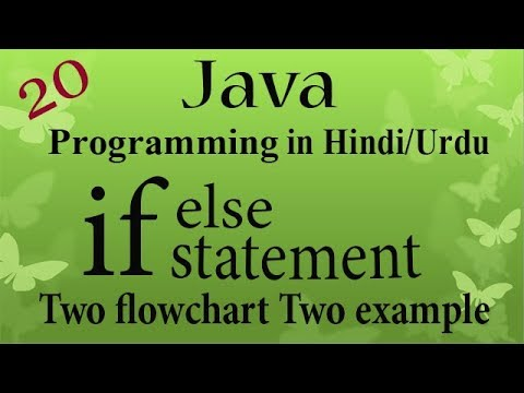 java tuorial hindi - Myhiton