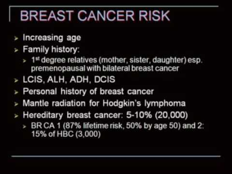 Automated Ultrasound for Breast Screening and Whole Breast Surveys