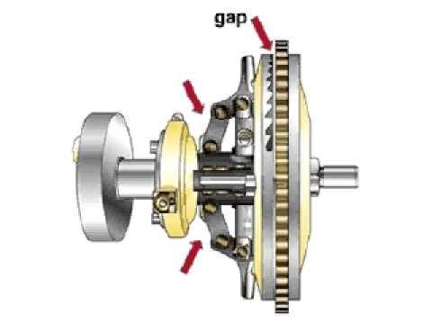 lincoln v12 wiring diagram cat reg drive train flywheel clutch explained youtube v12 engine diagram