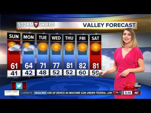 Full 7-day forecast