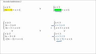 Valore Assoluto dentro Valore Assoluto : Equazione