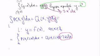 Криволинейный интеграл 2-го рода.Решение онлайн.