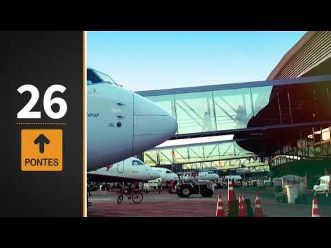 Aeroporto Internacional de Confins