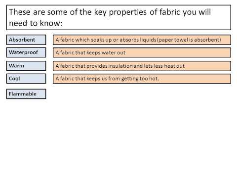 Fabric properties Homework