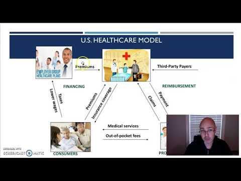 NUR 5052 - Financial & Health Policy Management - Unit 7
