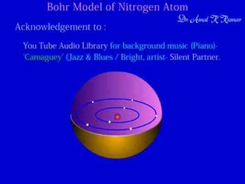Secondary School Bohr Model Of Nitrogen Atom Animated Dr