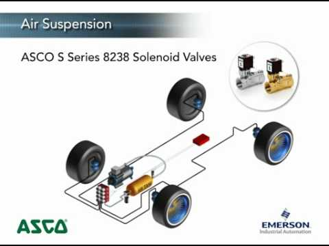 hqdefault asco air ride suspension youtube air ride solenoid wiring diagram at creativeand.co