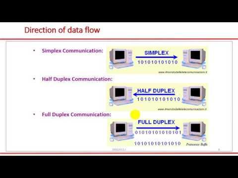 Serial Communication Part 1