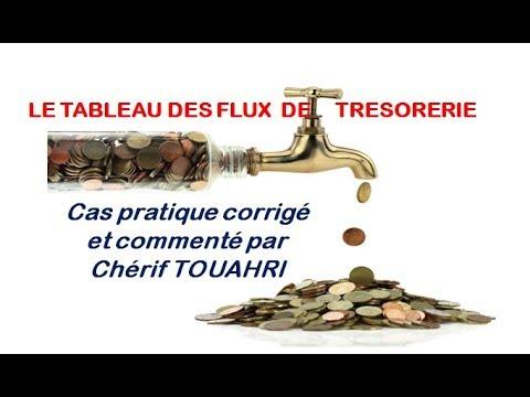 Le tableau des flux de trésorerie selon la méthode directe : Cas pratique corrigé.