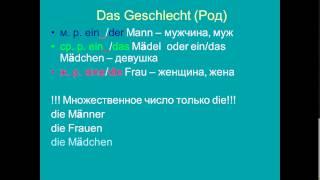 Немецкий для начинающих. Урок 1.