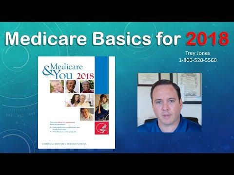 Medicare Basics Explained 2018