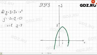 № 31.3 - Алгебра 10-11 класс Мордкович