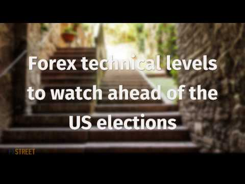 Charts and levels: Forex technical levels to watch ahead of the US elections