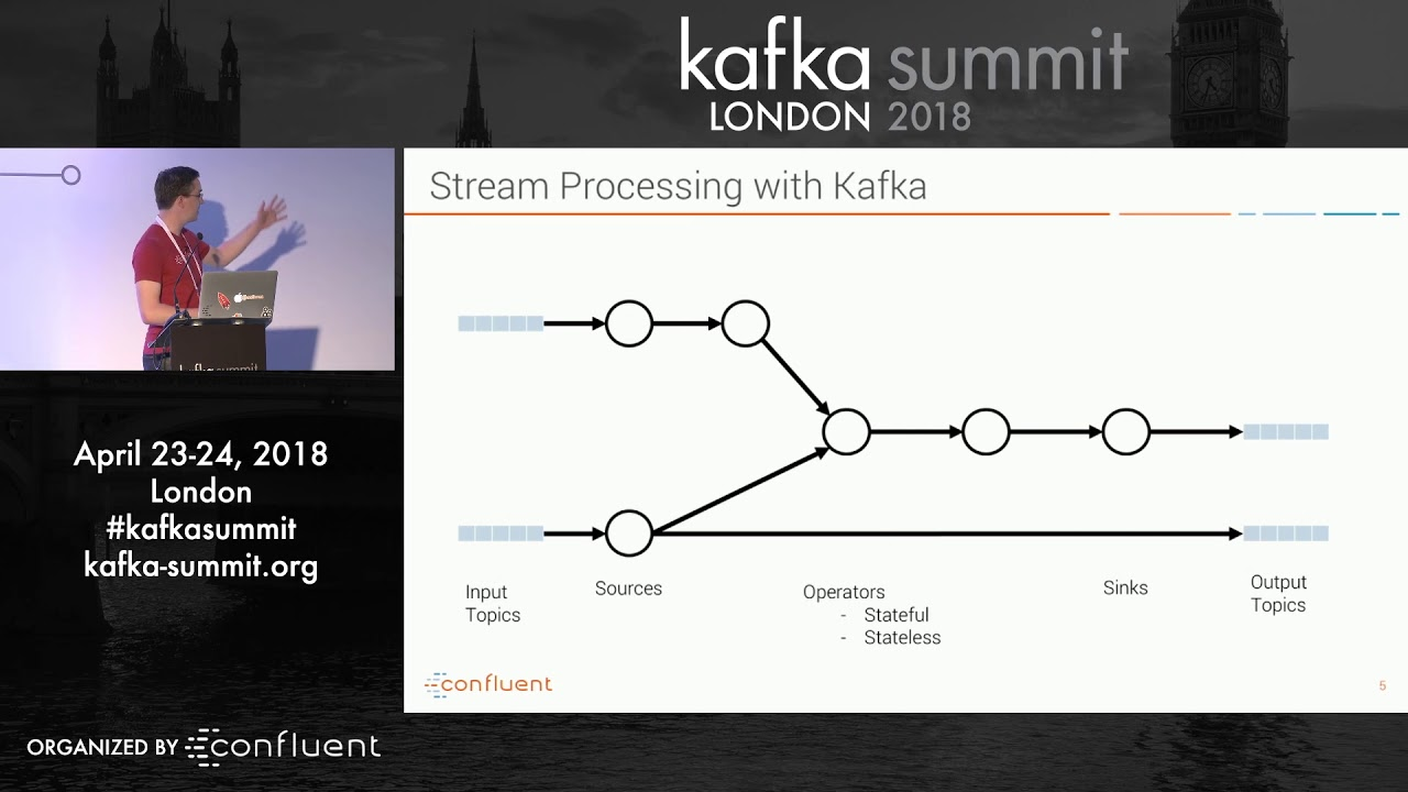 PREVIEW: Exactly-Once Semantics in Apache Kafka (Matthias Sax, Confluent)  Kafka Summit 2018