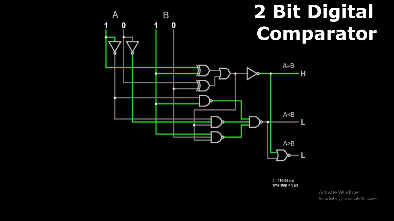 2 Bit Comparator - 2 Bit Magnitude Comparator - Magnitude Comparator -  Circuit Simulator - Circuit - YouTubeYouTube