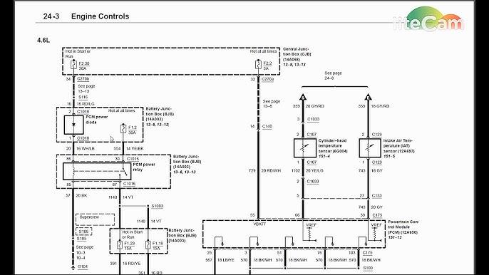 Wiring Diagram Diagnostics #1: 2003 Ford F-150 No Start Theft Light  Flashing - YouTubeYouTube