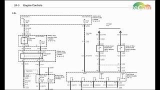 wiring diagram diagnostics #1: 2003 ford f-150 no start theft light  flashing - youtube  youtube