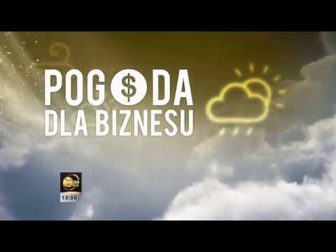 """TVN24 BiS: """"Weather"""" filler"""