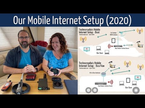 Our Mobile Internet Setup for Full Time RV and Boat (Updated for 2020)