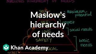 Maslow's hierarchy of needs   Behavior   MCAT   Khan Academy
