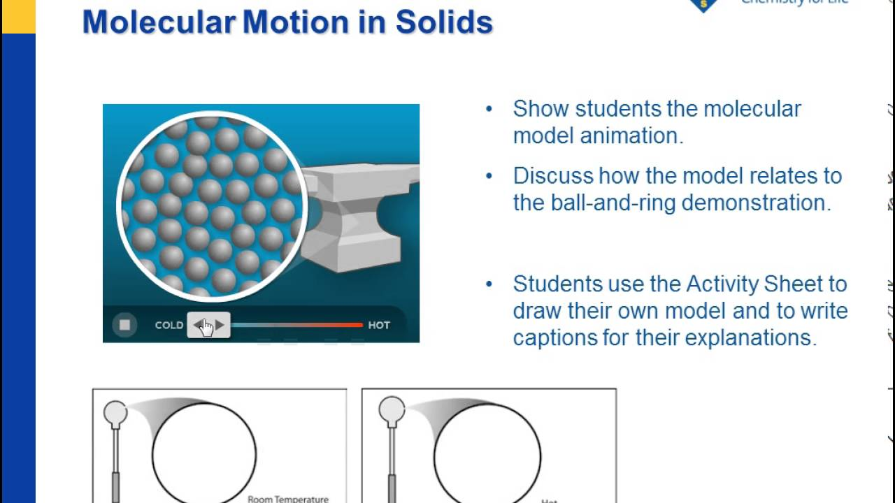 Moving Molecules in a Solid | Chapter 1: Matter—Solids