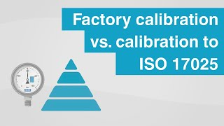 Factory calibration vs. traceable calibration to ISO 17025 | What is the...