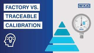 Rapporto di taratura di fabbrica vs. certificato di taratura ACCREDIA | Qual è...
