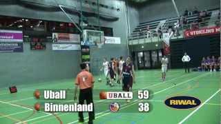 Uball U20 vs Binnenland U20