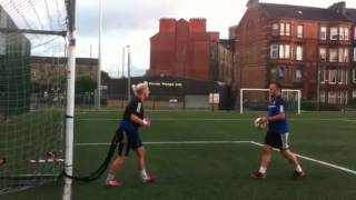 Glasgow City Fc Goalkeeper Training