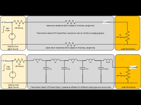 What is TDR (Time Domain Reflectometry