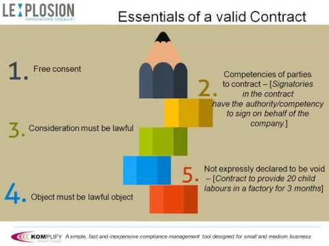 Drafting an effective Contract from a vendor / suppliers perspective.