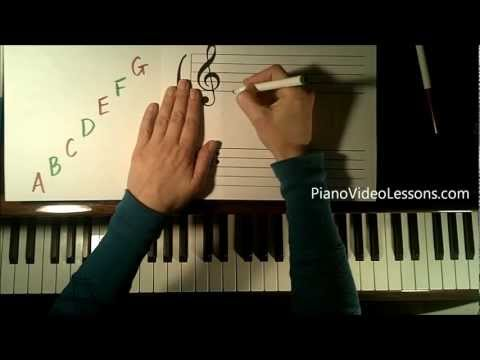 Learn How to Read Music: Reading Tip#1 :Alphabet and ACES- Piano Tutorial (EASY) HD