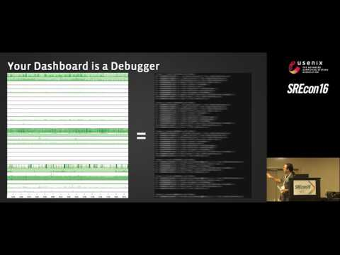 SREcon16 - The Art of Performance Monitoring