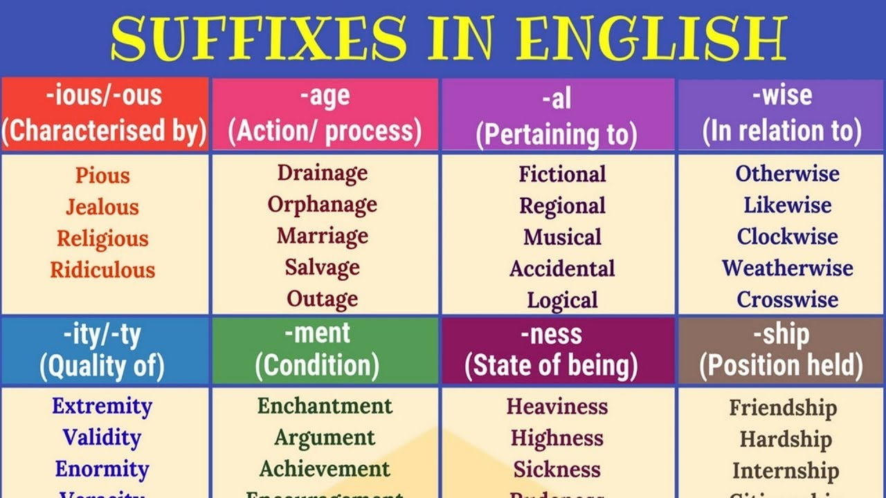 SUFFIX: Learn 30+ Common Suffixes To Increase Your English Vocabulary