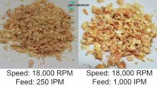 Calculating Speed and Feeds by LMT Onsrud