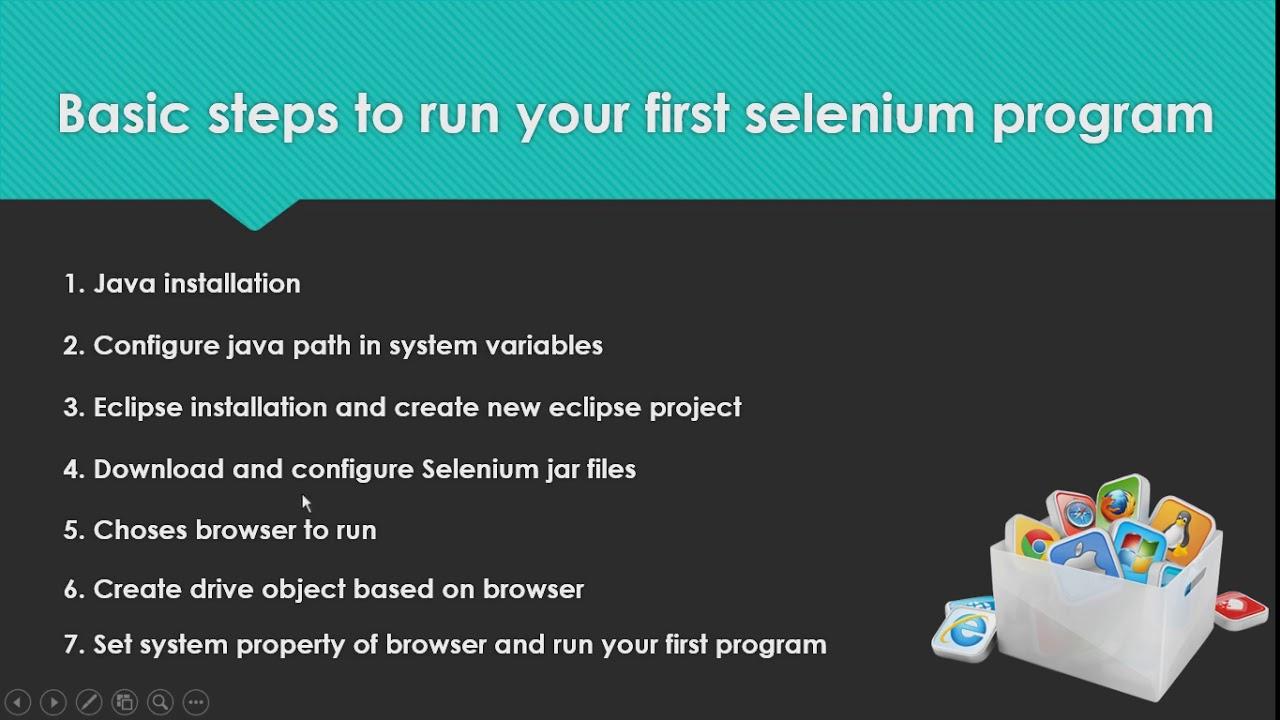 Basic steps to run your first selenium program-1 - Chaya