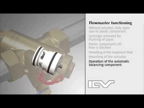 ICV Flowmaster 3 in 1