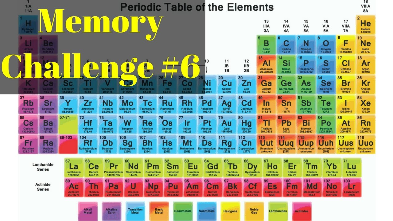 Memory challenge 6 memorize the periodic table of elements youtube memory challenge 6 memorize the periodic table of elements urtaz Image collections