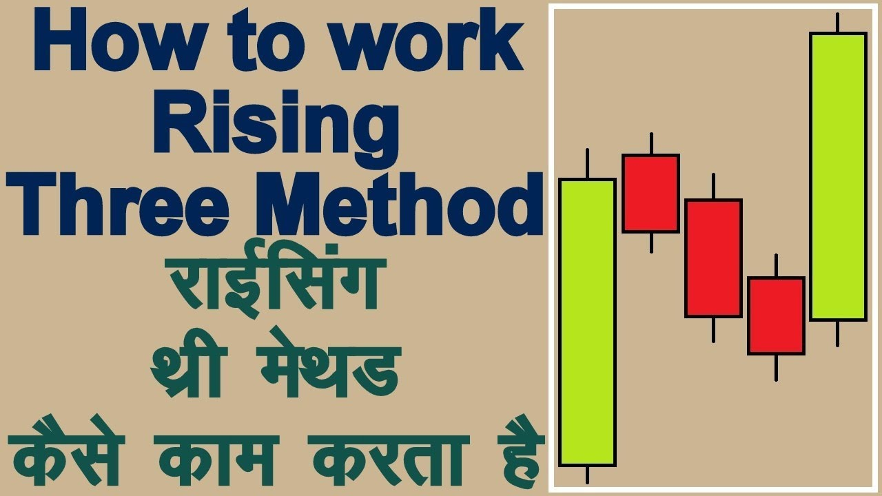 How to use rising three method bullish continuation candlestick pattern in hindi also rh youtube