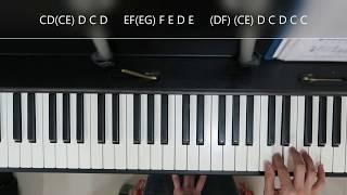 easy piano tutorial