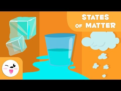 States Of Matter For Kids - What Are The States Of Matter? Solid, Liquid And Gas